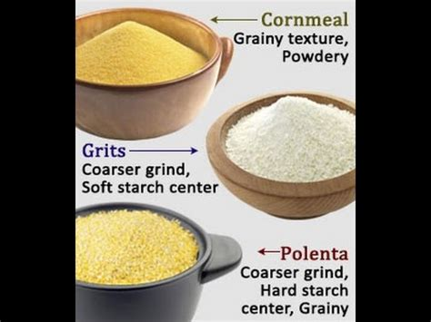 highlighting the difference between polenta grits and