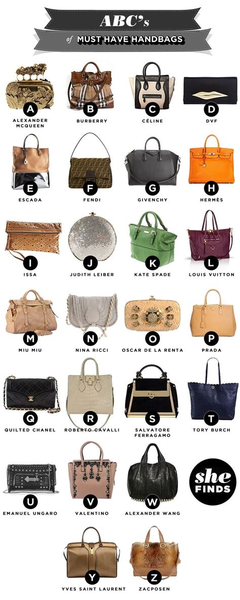 Gadget Of The Day A Must Designer Handbag by The Must Handbags Pictures Photos And Images For