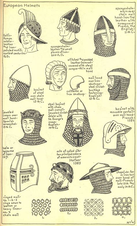 Plat Sy 2 1 Lusin chapter 8 european helmets plate 1 2 history