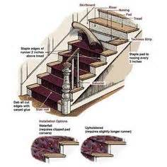 How To Install Carpet On Stairs Step By Step by 1000 Ideas About Carpet Stair Runners On Pinterest