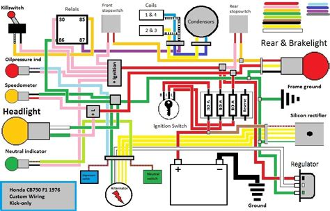 cafe cb750 wiring diagram get free image about wiring