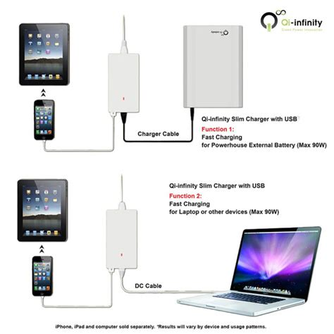 what charger do i need for my macbook pro top 10 best portable external battery chargers for laptop