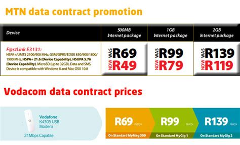 mtn prepaid deals august 2013 from r139 vodacom slashes broadband prices