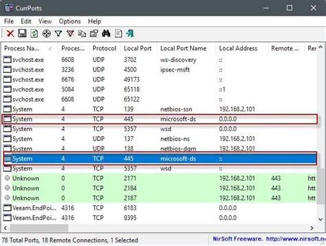 is port open how to block ports in windows ghacks tech news