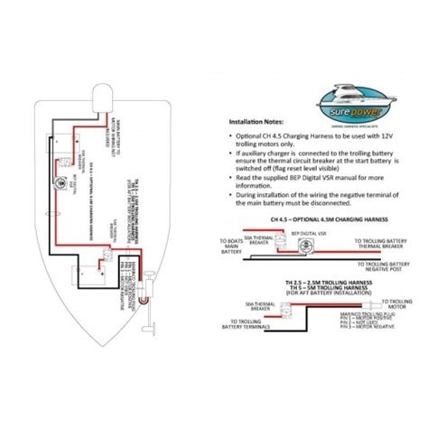 wiring diagram for minn kota power drive readingrat for