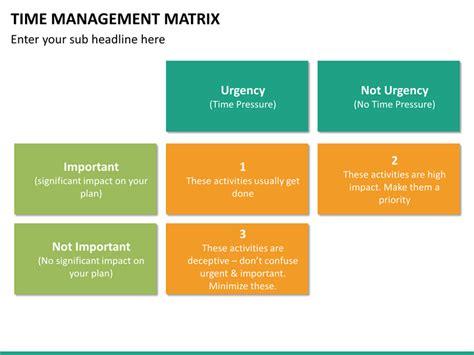 time matrix template time management matrix powerpoint template sketchbubble