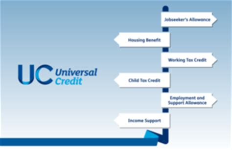 universal credit expands to all claimants in 5 areas gov.uk