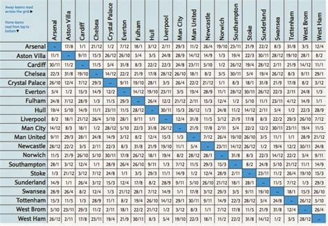 epl table list english premier league schedule 2013 2014 epl fixtures list