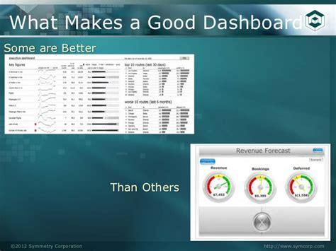 best dashboard business intelligence dashboard design best practices