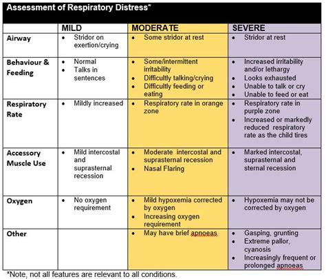 pediatric blood pressure chart