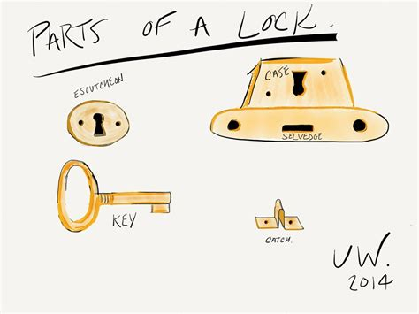 door lock parts locked and loaded the unplugged woodshop toronto