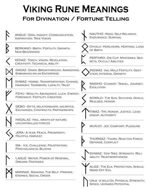 tattoo runes meaning tattoos add in a line above raido kenaz fehu dagaz