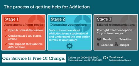 How To Help A Heroin Addict Detox by Addiction Help Addiction Treatment