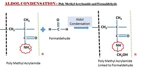 How Does Mba Cross Link Acrylamide by How Does Cross Linking Relate To Synthetic Polymer