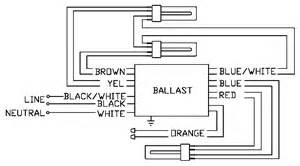 f96t12 magnetic ballast wiring diagram ewiring