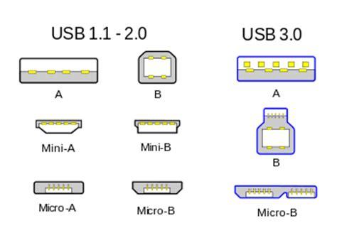 tipi di porte usb conectores usb 3 0