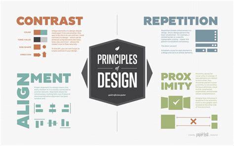 font design principles crap contrast repetition alignment proximity http www
