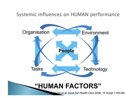 human factors in simple and complex systems third edition books get news
