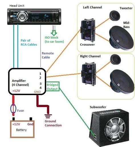 follow  instructions  proper installation methods   jpeg car amplifier
