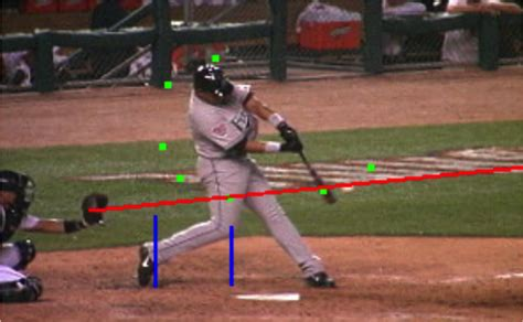 Troubleshooting Baseball Hitting Timing Is Not Always The