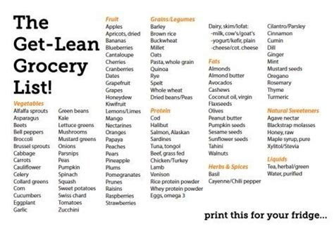 printable clean eating shopping list grocery list for clean eating grocery list template