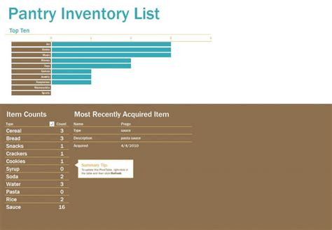 Pantry Inventory Sheet by Pantry Inventory List Pantry Inventory List Excel