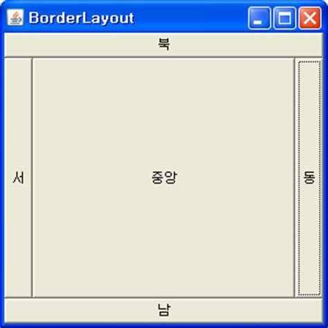 java layout east west java 블러그 layout