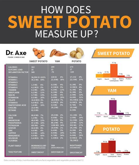 secretly healthy sweet potato recipes