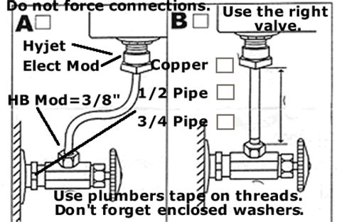 bidet plumbing diagram how to install a bidet