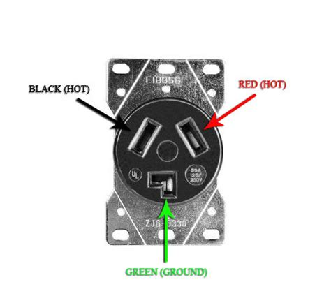wiring diagram for 3 prong dryer 3 prong range outlet