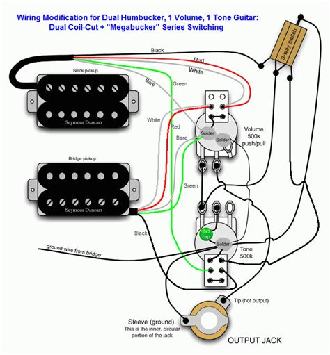 guitar wiring diagrams prs wiring diagram schemes