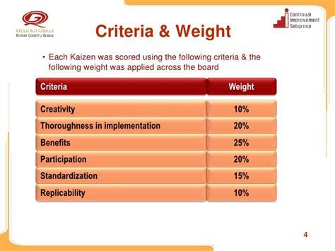 engineering design competition judging criteria criteria for judging christmas decoration competition