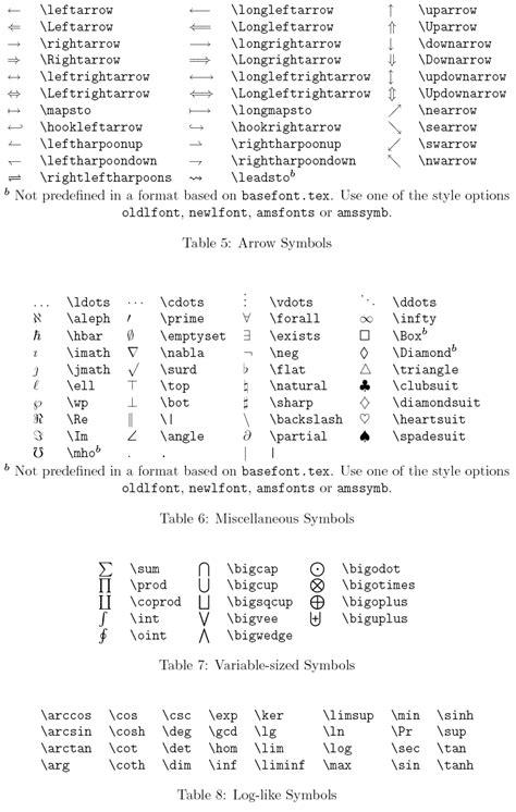LaTeX Symbols – E&B Software
