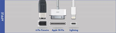 apple 30 pin connector wiring diagram 37 wiring diagram