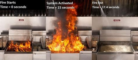 Wet Chemical Fire Suppression System ? Mullard Fire Protection