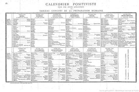 Calendrier Thé The Positivist Calendar Positivism