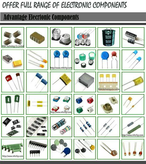 list 4 other types of diodes passive components and active components supplier of electronic components view electronic