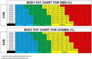 You ve probably heard the term body mass index or bmi for short it
