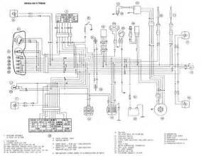 bultaco wiring diagram wiring free printable wiring diagrams