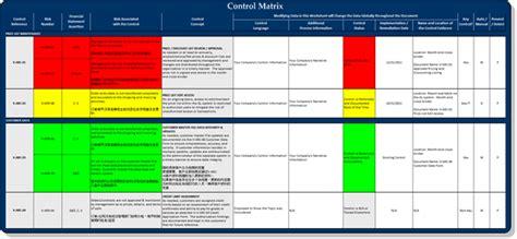 fraud risk assessment template risk matrix related keywords