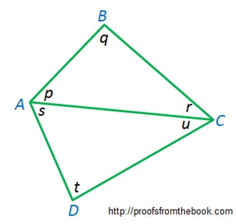 Quadrilateral Sum Of Interior Angles by Proof Of Angle Sum Of Quadrilaterals