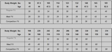 inzer bench shirt sizing chart powerlifting equipment sizing charts inzer titan