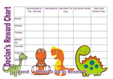 Printable Reward Charts For 3 Year Olds | printable reward chart for 3 year old printable maps