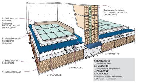 isolante per pavimenti esterni dettaglio stratigrafia isolamento acustico dei pavimenti