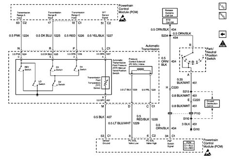 1981 trans am wiring diagram 1981 trans am parts wiring