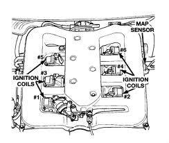 2013 chevy spark tire pressure light | autos post