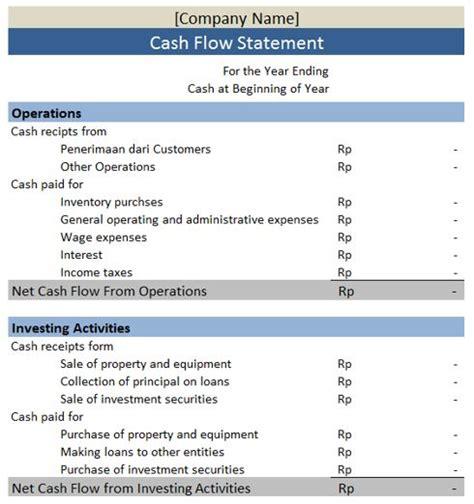 contoh format cash flow statement cara membuat laporan cash flow zahir accounting blog