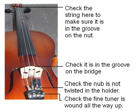 What Do You Need For String - how to string a violin get tuned