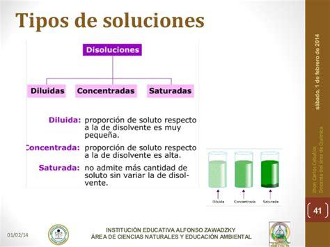 la solucion del azucar 0882720813 soluciones qu 237 micas concentraci 243 n y solubilidad