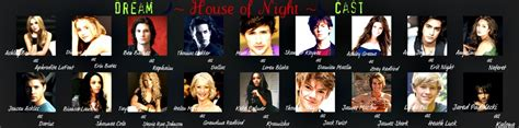 dream house cast pin my dream cast for stieg larssons the girl with dragon tattoo on pinterest
